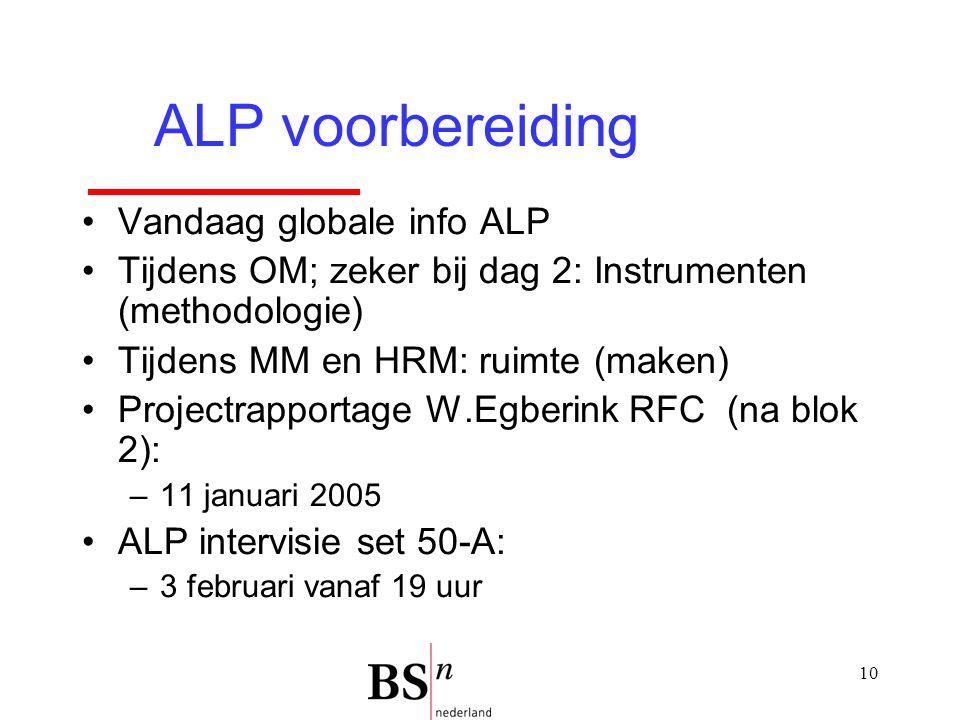ALP voorbereiding Vandaag globale info ALP