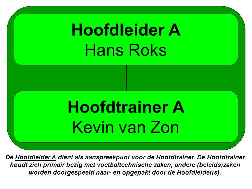 Hoofdleider A Hoofdtrainer A