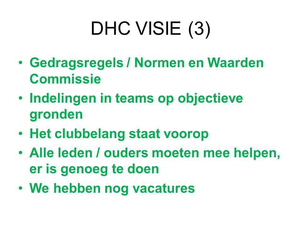 DHC VISIE (3) Gedragsregels / Normen en Waarden Commissie
