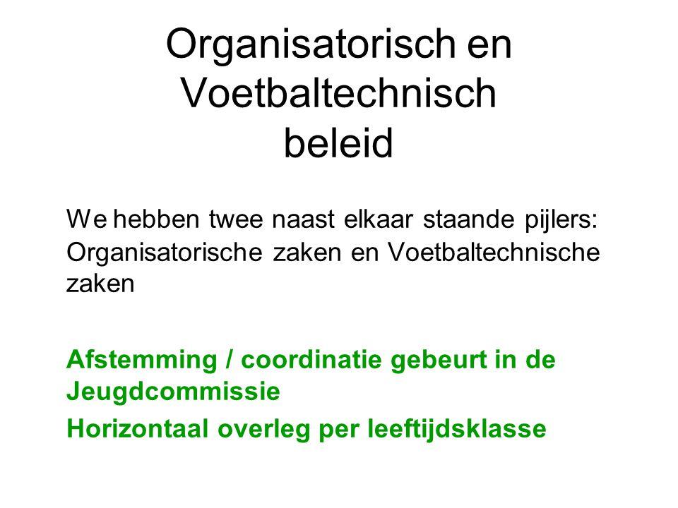 Organisatorisch en Voetbaltechnisch beleid