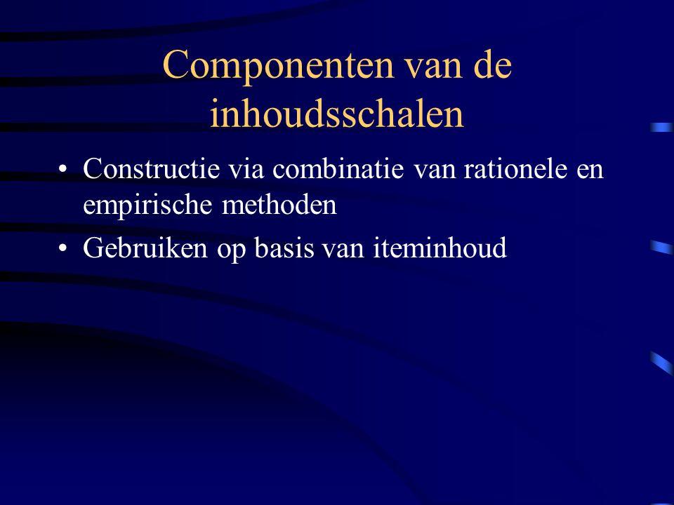 Componenten van de inhoudsschalen