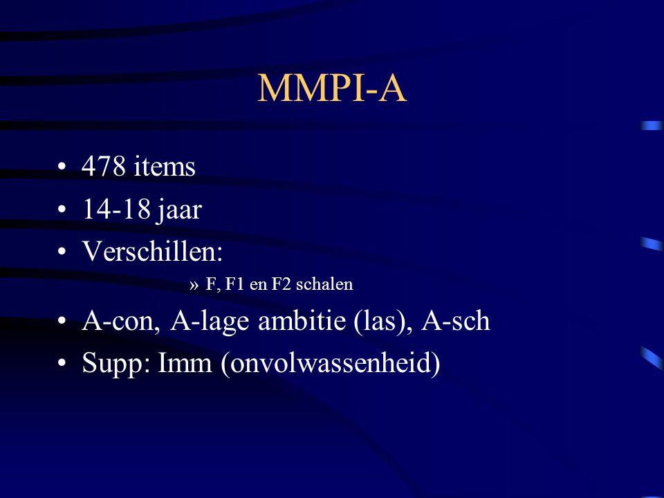 MMPI-A 478 items 14-18 jaar Verschillen: