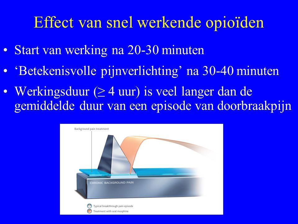 Effect van snel werkende opioïden