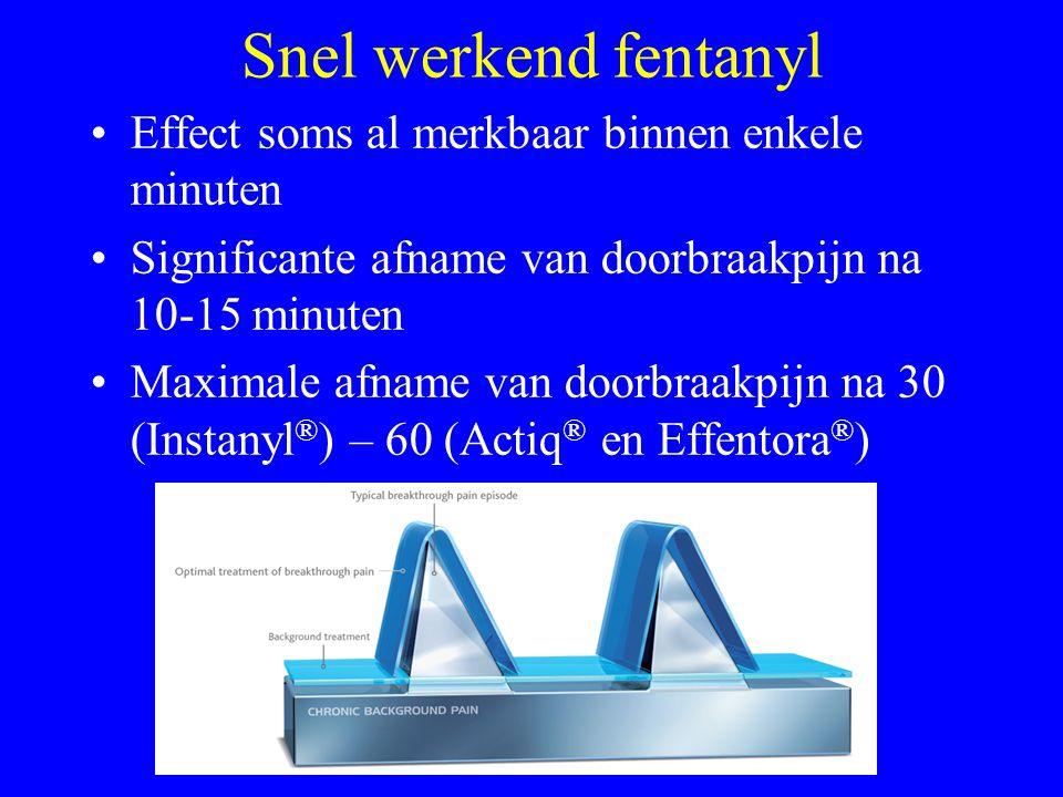 Snel werkend fentanyl Effect soms al merkbaar binnen enkele minuten