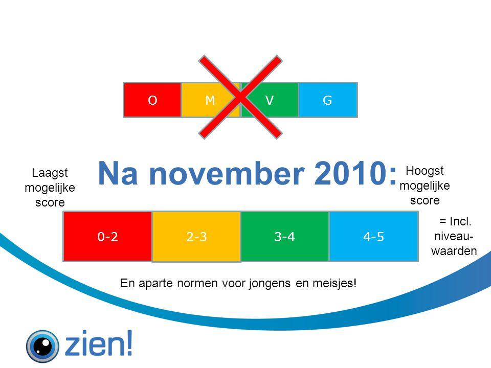 Na november 2010: O M V G Laagst mogelijke score