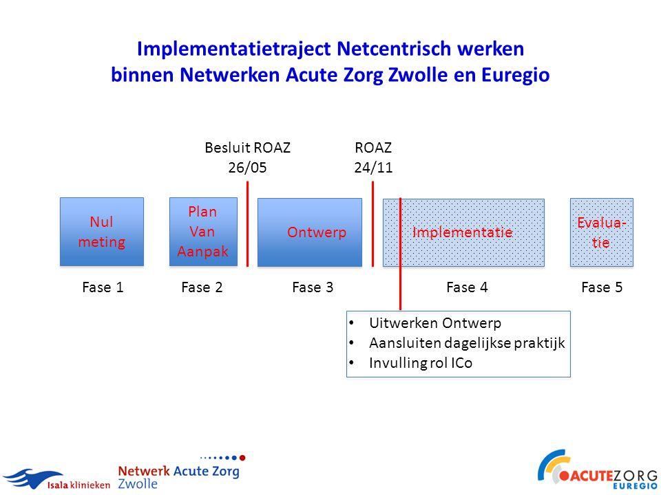 Implementatietraject Netcentrisch werken binnen Netwerken Acute Zorg Zwolle en Euregio