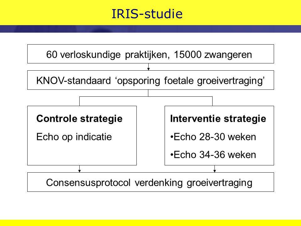 IRIS-studie 60 verloskundige praktijken, 15000 zwangeren