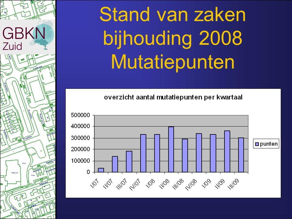 Stand van zaken bijhouding 2008 Mutatiepunten