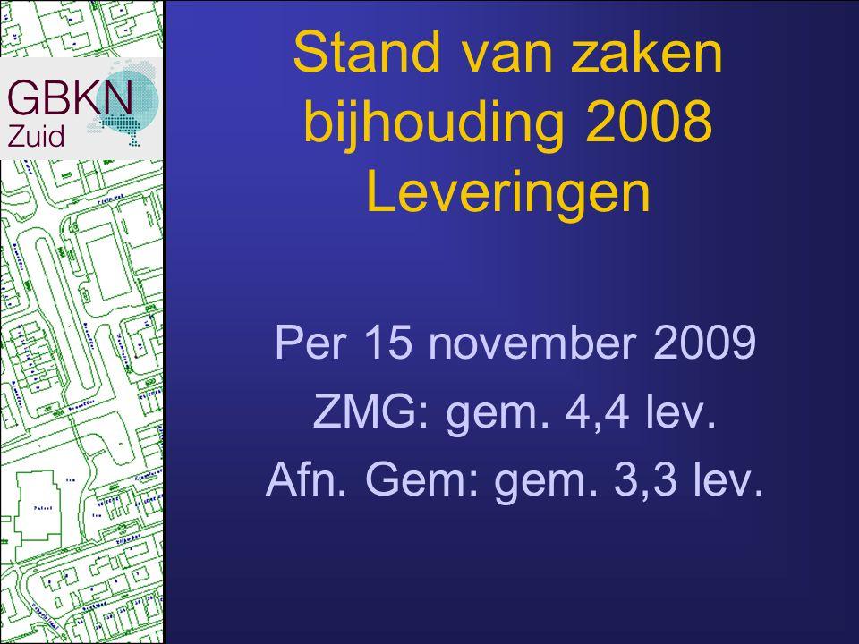 Stand van zaken bijhouding 2008 Leveringen