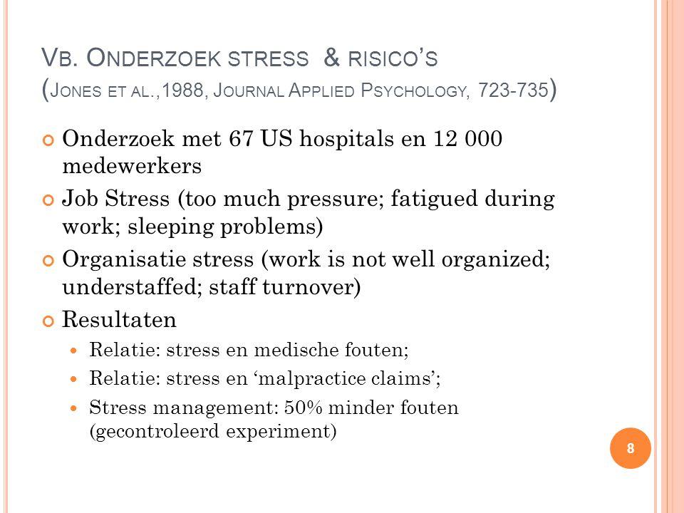 Vb. Onderzoek stress & risico's (Jones et al