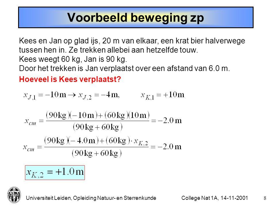 Voorbeeld beweging zp Kees en Jan op glad ijs, 20 m van elkaar, een krat bier halverwege. tussen hen in. Ze trekken allebei aan hetzelfde touw.