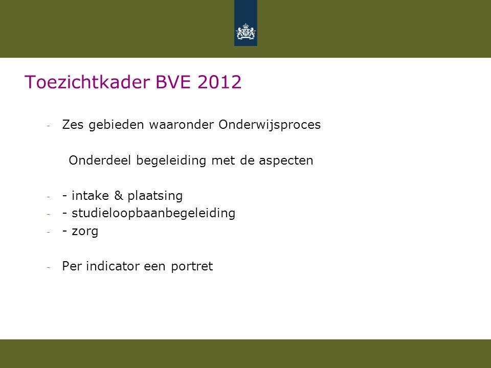 Toezichtkader BVE 2012 Zes gebieden waaronder Onderwijsproces
