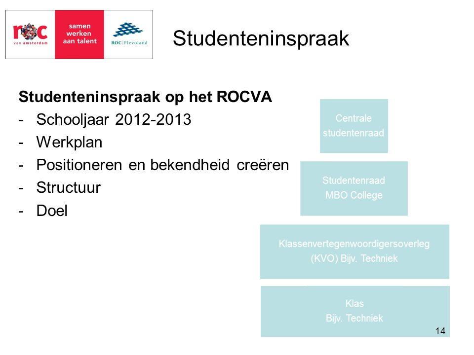 Studenteninspraak Studenteninspraak op het ROCVA Schooljaar 2012-2013