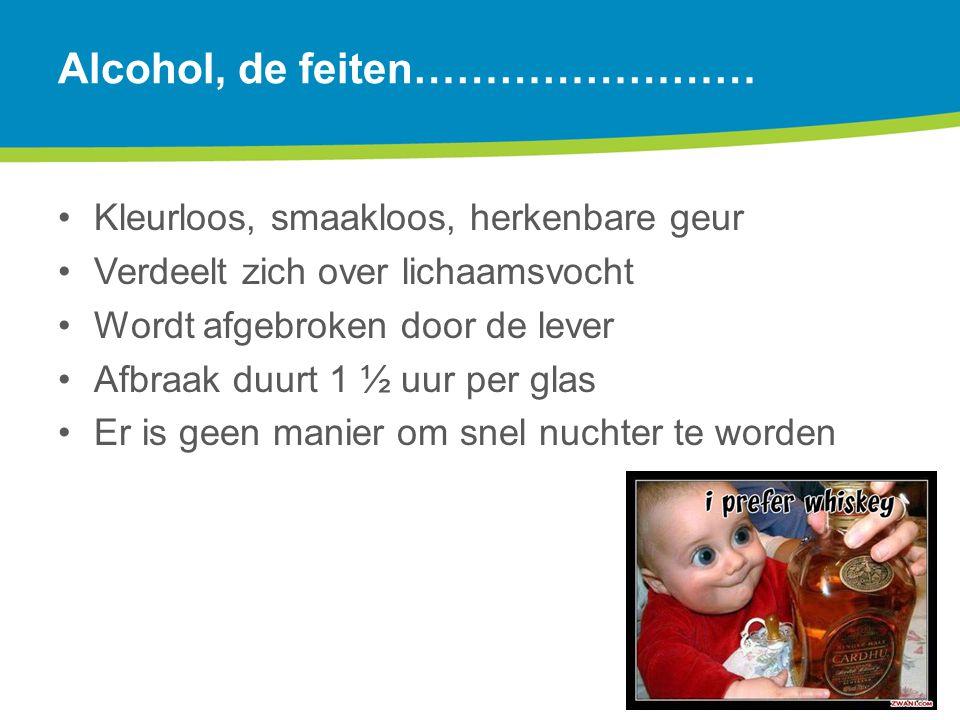 Alcohol, de feiten……………………
