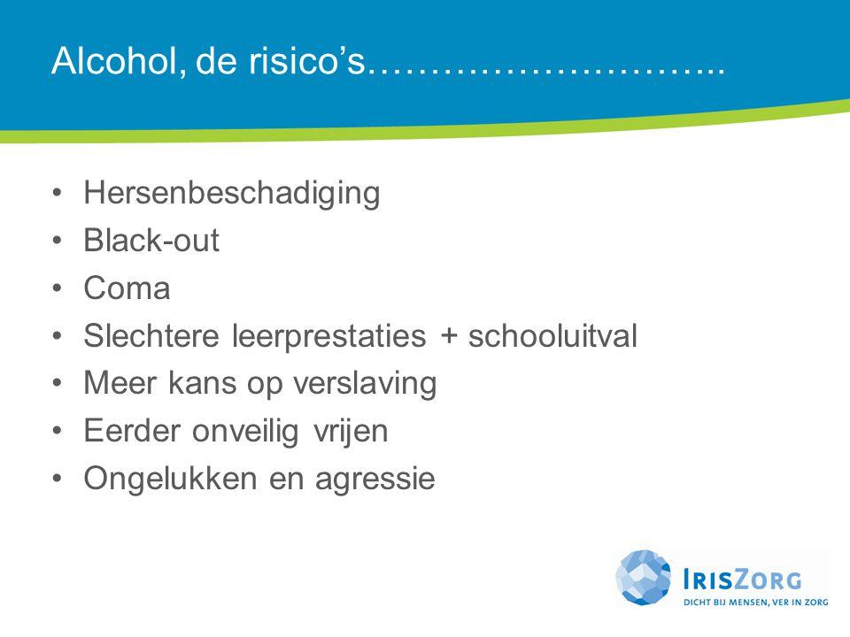 Alcohol, de risico's………………………..