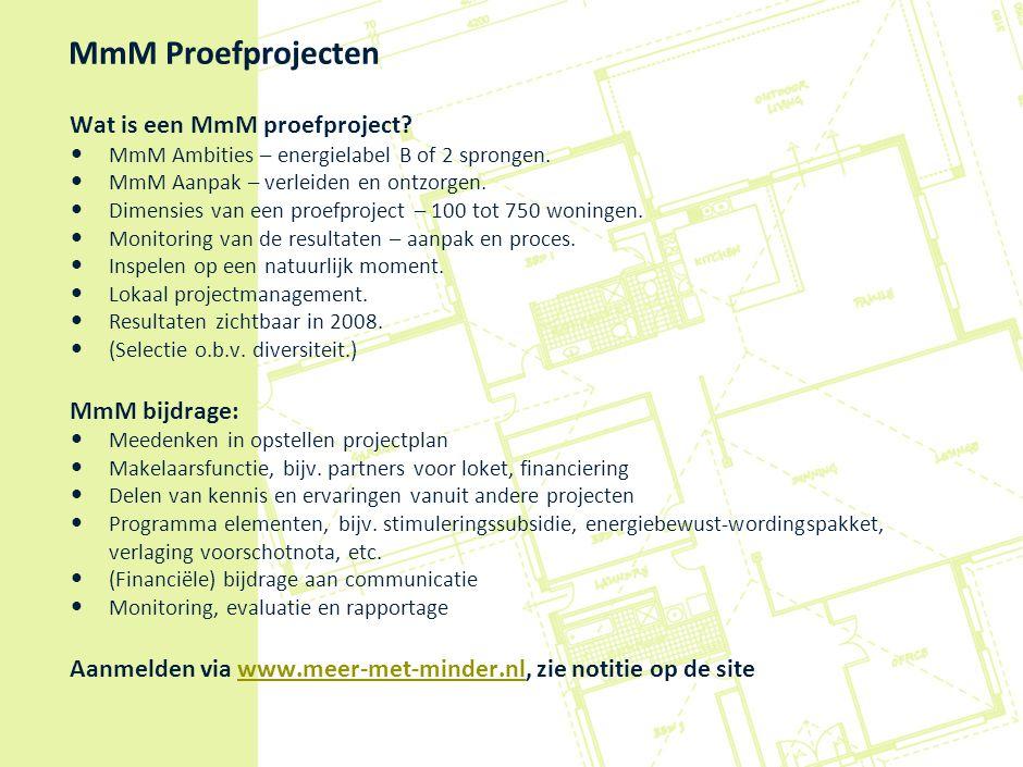 Voorbeelden van Proefprojecten
