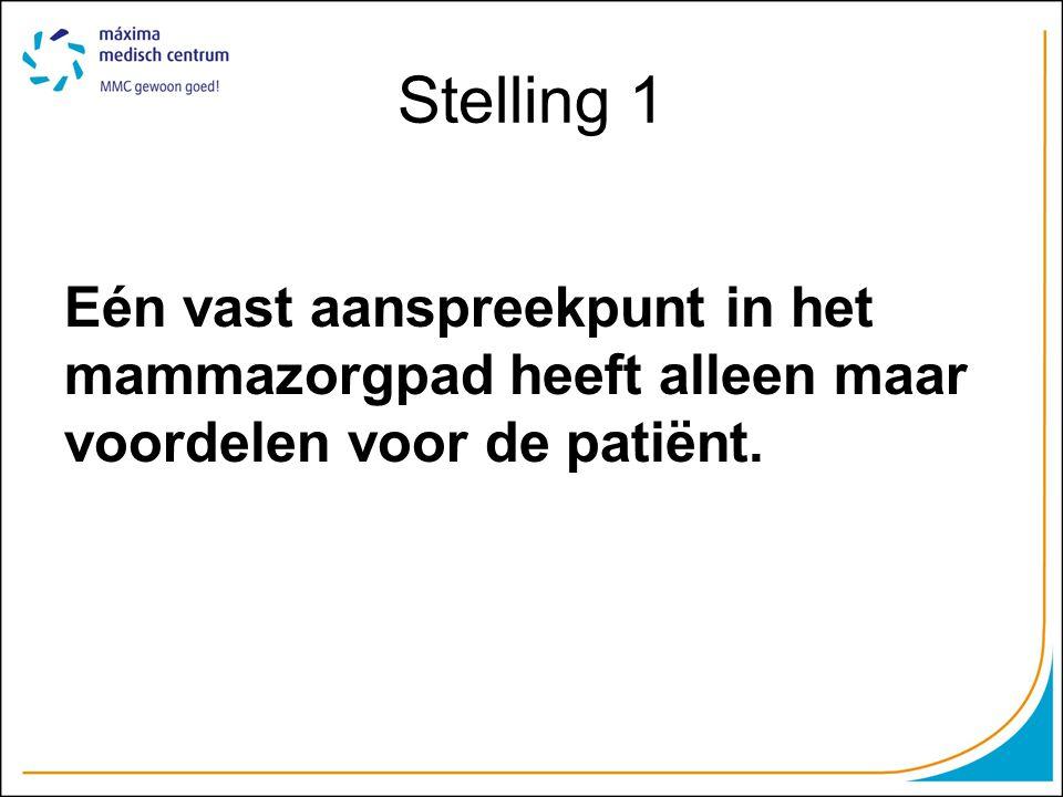 Stelling 1 Eén vast aanspreekpunt in het mammazorgpad heeft alleen maar voordelen voor de patiënt.