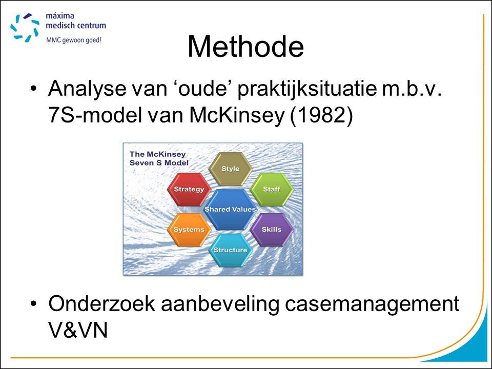 Methode Analyse van 'oude' praktijksituatie m.b.v.