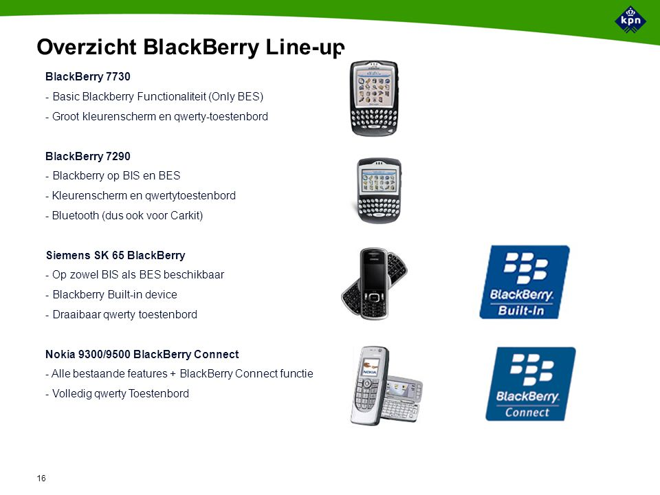 De Nokia 9300 & Nokia 9500 met BlackBerry Connect