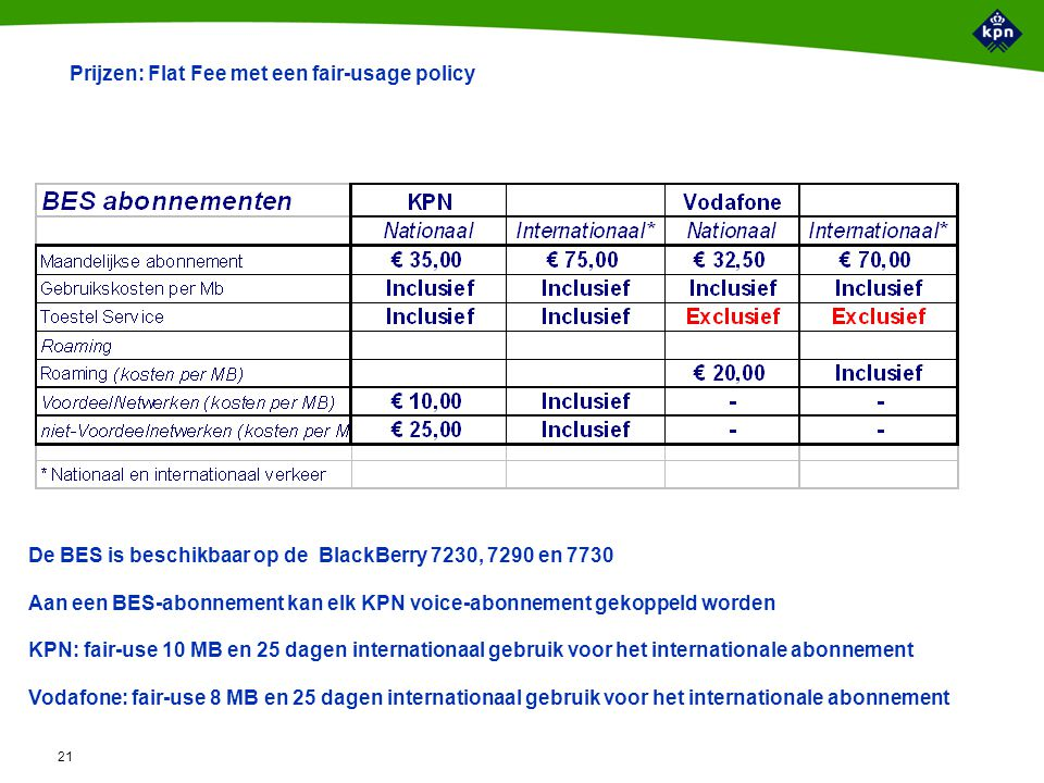 Prijzen: Flat Fee met een fair-usage policy