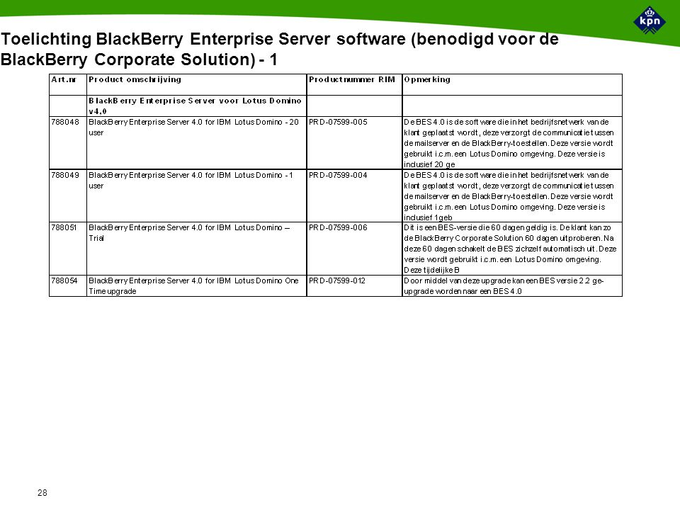 Toelichting BlackBerry Enterprise Server software (benodigd voor de BlackBerry Corporate Solution) - 3