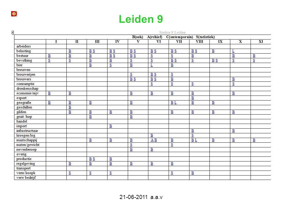 Leiden 9