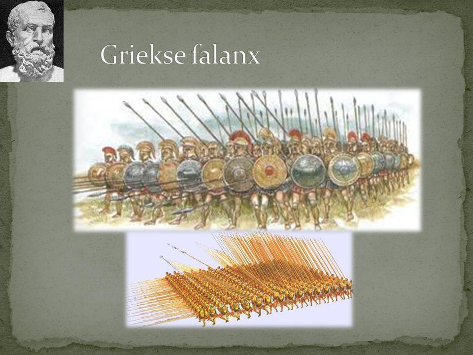 Griekse falanx