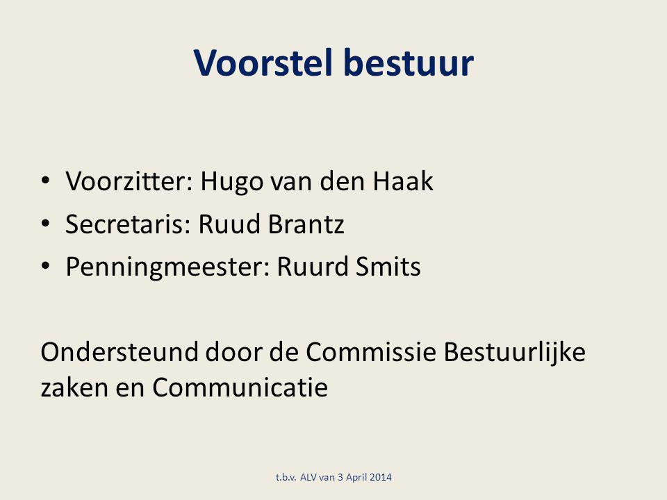Voorstel bestuur Voorzitter: Hugo van den Haak Secretaris: Ruud Brantz