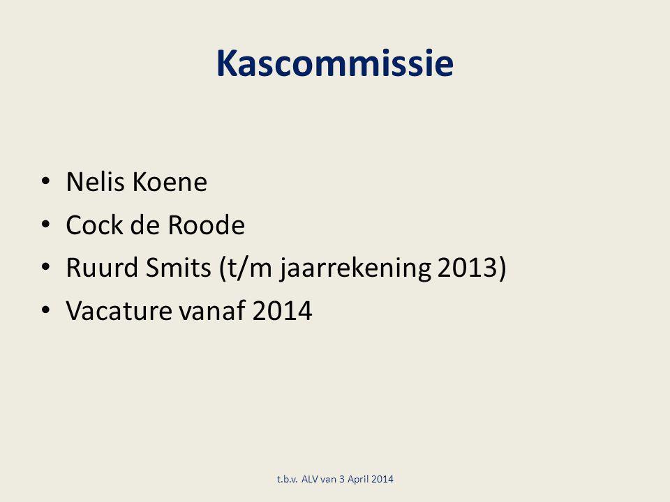 Kascommissie Nelis Koene Cock de Roode