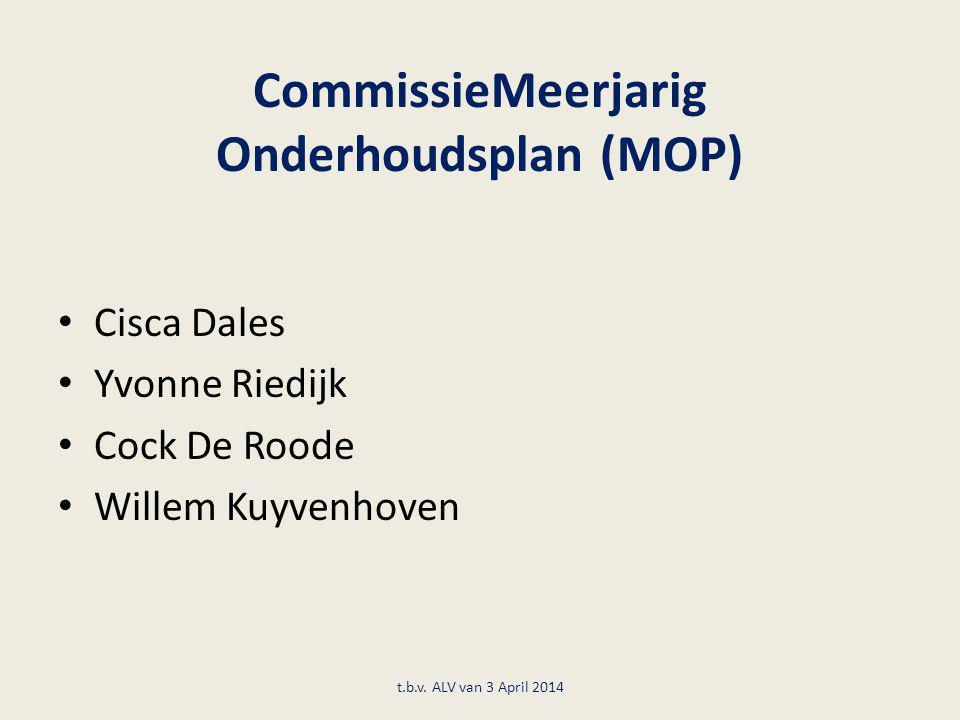 CommissieMeerjarig Onderhoudsplan (MOP)