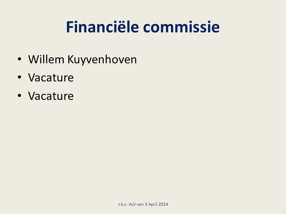 Financiële commissie Willem Kuyvenhoven Vacature