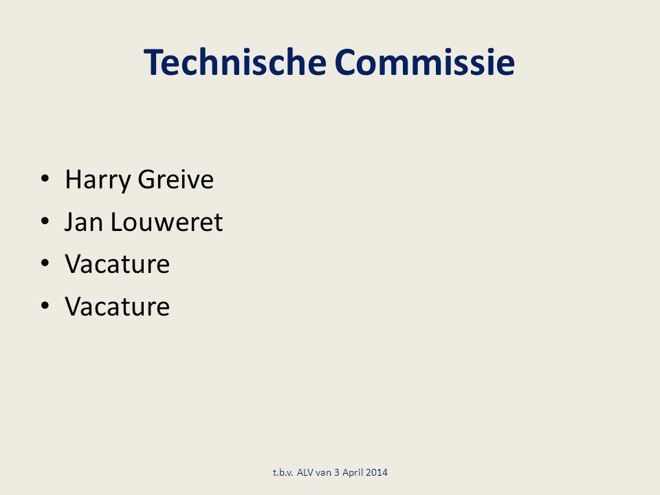 Technische Commissie Harry Greive Jan Louweret Vacature