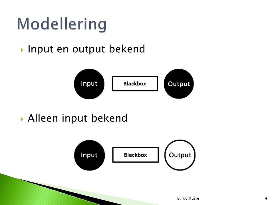 Modellering Input en output bekend Alleen input bekend Eurodiffusie