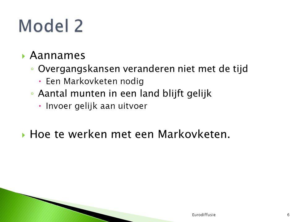 Model 2 Aannames Hoe te werken met een Markovketen.