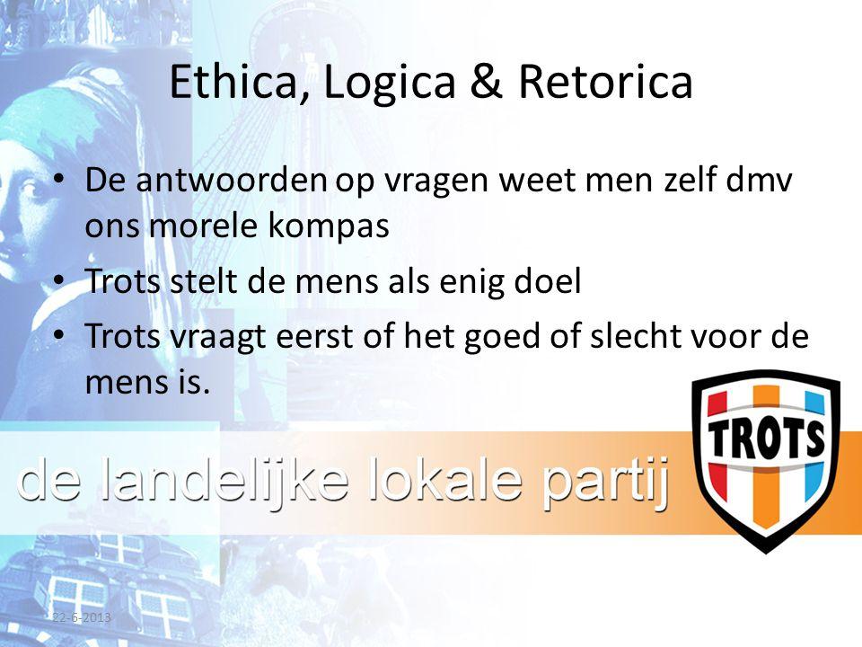 Ethica, Logica & Retorica