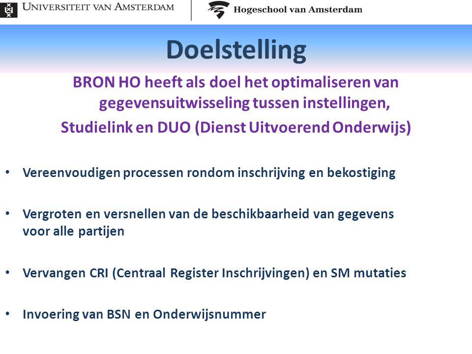 Studielink en DUO (Dienst Uitvoerend Onderwijs)