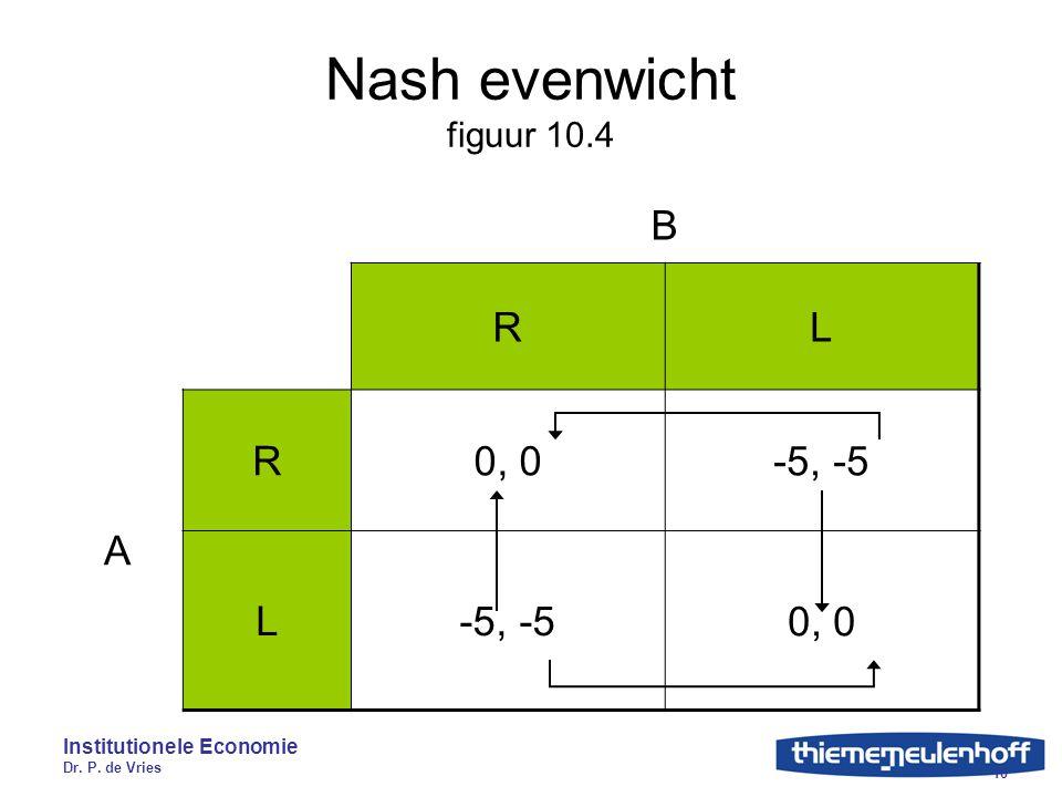 Nash evenwicht figuur 10.4 B R L A 0, 0 -5, -5