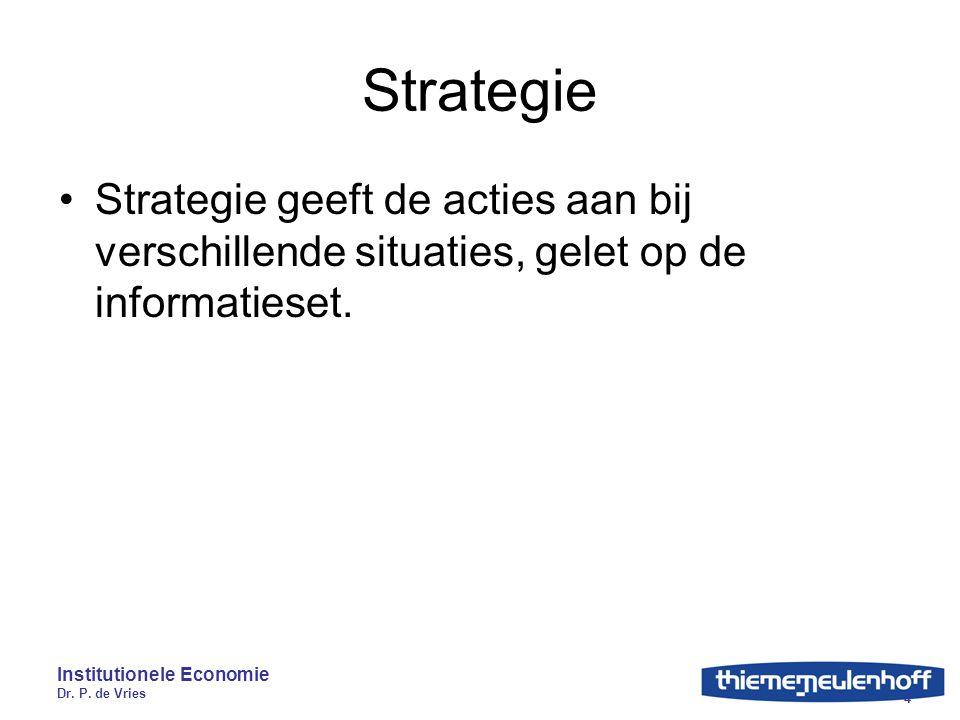 Strategie Strategie geeft de acties aan bij verschillende situaties, gelet op de informatieset.