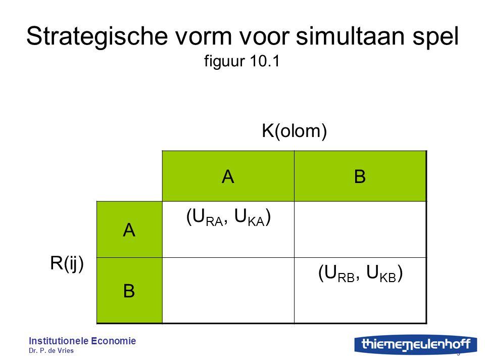 Strategische vorm voor simultaan spel figuur 10.1