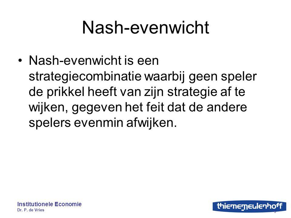 Nash-evenwicht