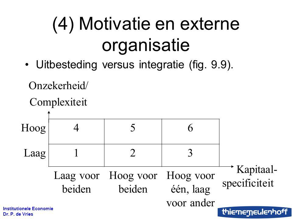 (4) Motivatie en externe organisatie