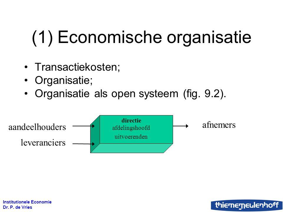 (1) Economische organisatie