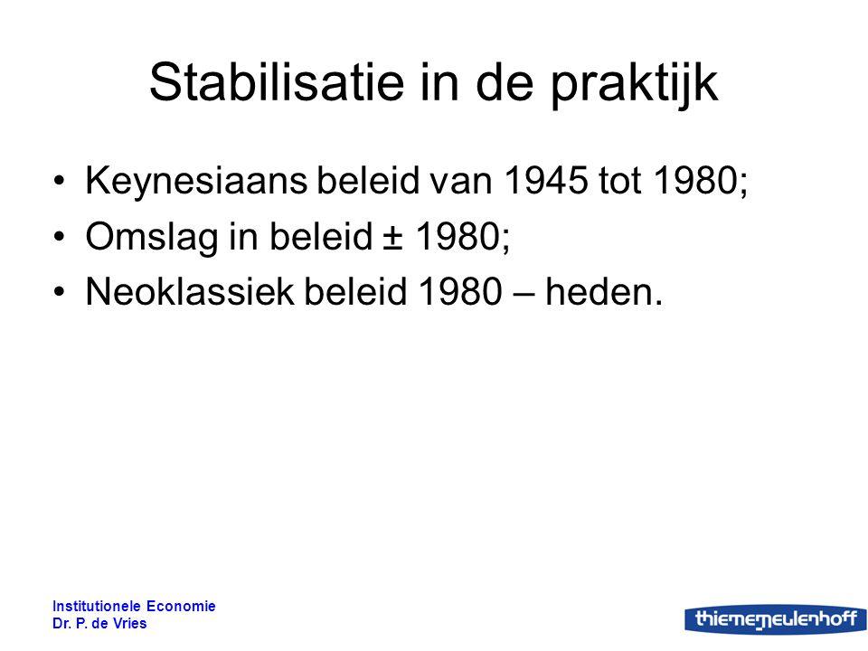 Stabilisatie in de praktijk