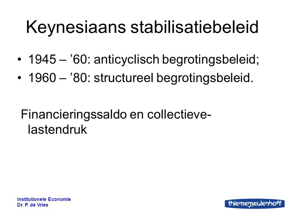 Keynesiaans stabilisatiebeleid