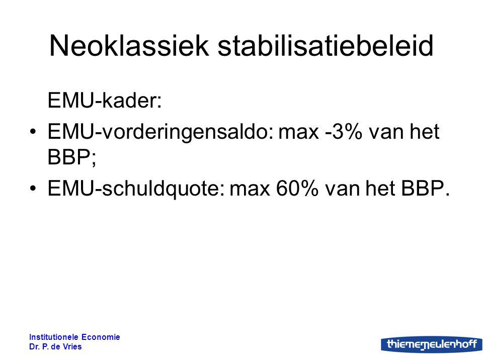 Neoklassiek stabilisatiebeleid