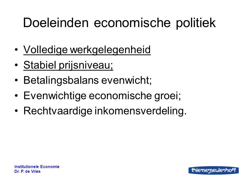 Doeleinden economische politiek