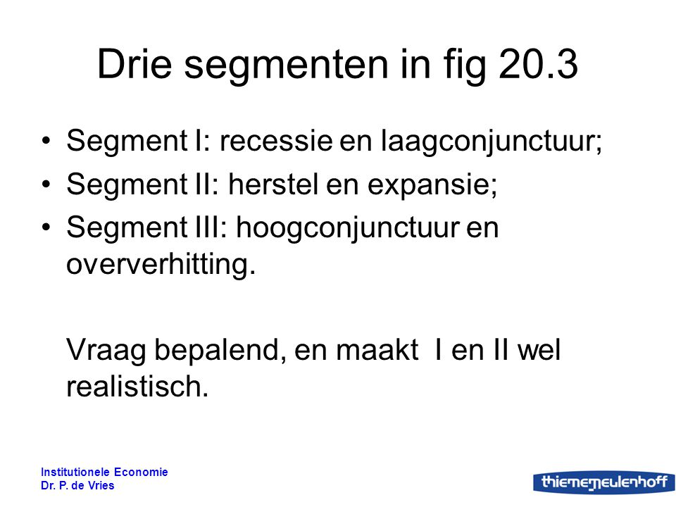 Drie segmenten in fig 20.3 Segment I: recessie en laagconjunctuur;