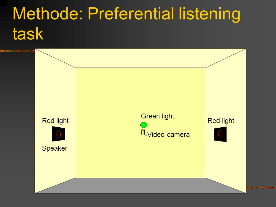Methode: Preferential listening task