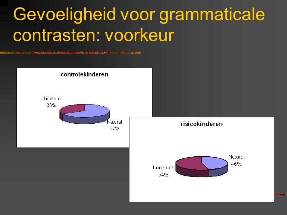 Gevoeligheid voor grammaticale contrasten: voorkeur