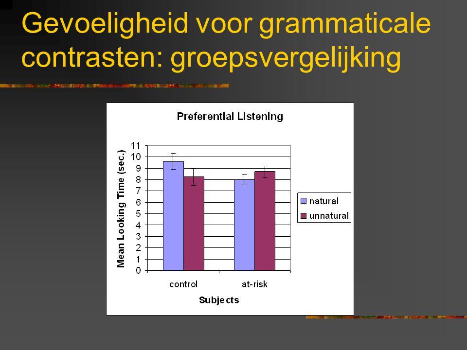 Gevoeligheid voor grammaticale contrasten: groepsvergelijking